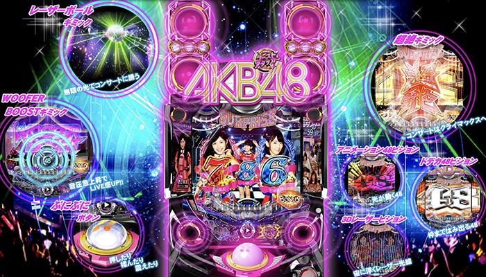 CR AKB48-3 誇りの丘 パチンコ新台