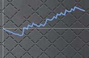 リゼロ・設定6のグラフ