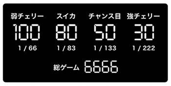 鉄拳4 小役カウント