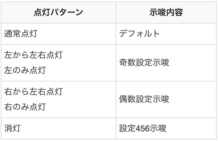 ミニミニモンスター4 ガックン