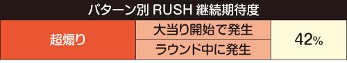 RUSH超煽り1