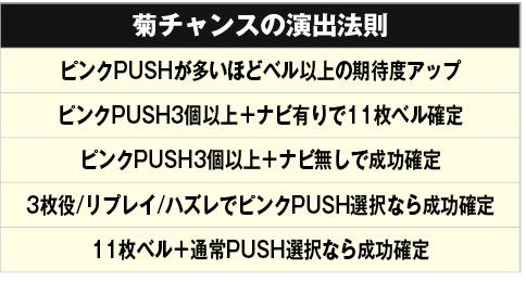 菊チャンスの演出法則