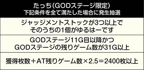 特殊BGM発生条件②