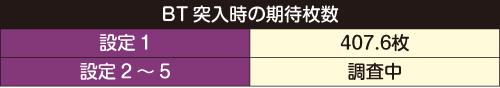 バジリスク絆2期待枚数