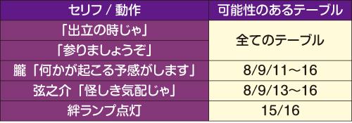 BT終了画面の液晶タッチ/セリフ