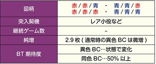 異色BC/同色BC