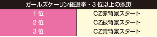 総選挙結果