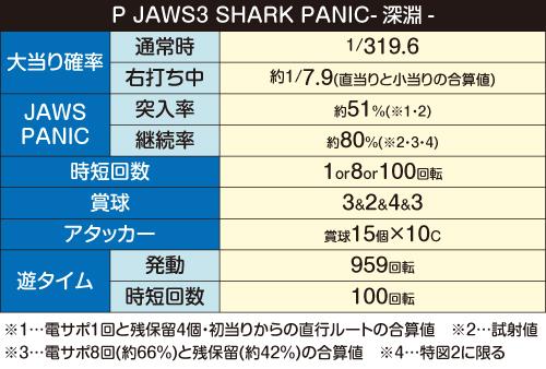 P JAWS3 SHARK PANIC-深淵-(ジョーズ3)スペック