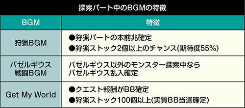 探索パート中のBGM