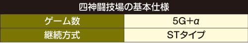 四神闘技場