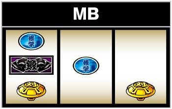 番長3のMB出目
