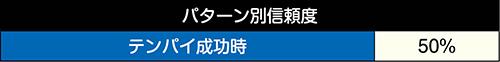 いきなり最強激突(ヒーローズラッシュ)信頼度