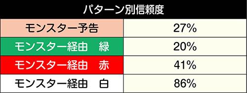 ダイナマイト色予告_モンスター経由