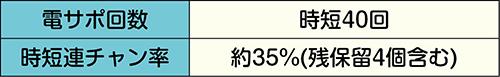 SEVEN SLASH_仕様