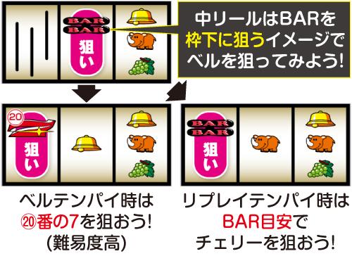 ジャグラーEX_打ち方⑥