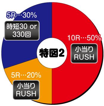 リゼロ_電チュー