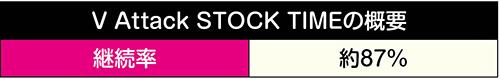 V Attack STOCK TIME継続率