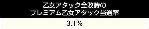 全敗時のプレミアム乙女アタック当選率