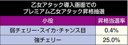 導入画面でのプレミアム乙女アタック昇格抽選