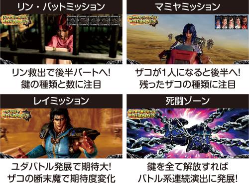 ミッション&死闘ゾーン