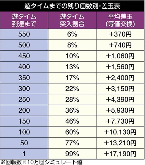 物語シリーズ セカンドシーズン_天井期待値