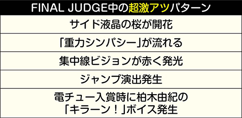 FINAL JUDGE中の演出法則