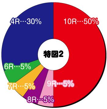 劇場版Pガールズ&パンツァー_特図2