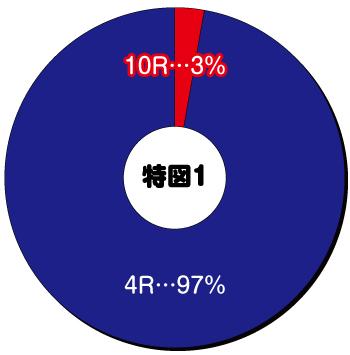 劇場版Pガールズ&パンツァー_特図1