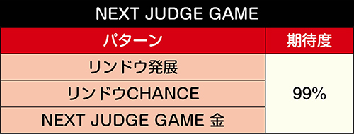 NEXT JUDGE GAME