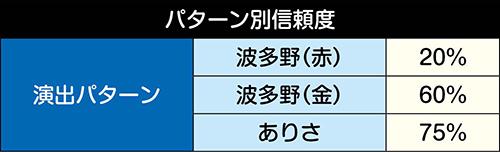 動物シルエットSU予告信頼度