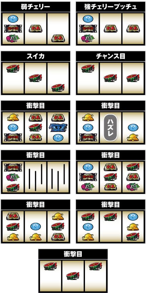 絶対衝撃3_レア役