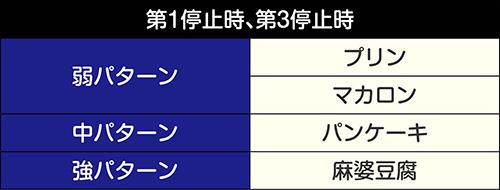 お菓子Wナビ演出①