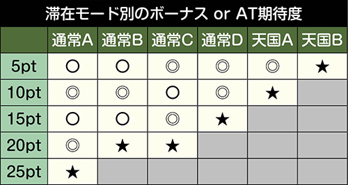 パチスロガールズ&パンツァー劇場版_ゾーン