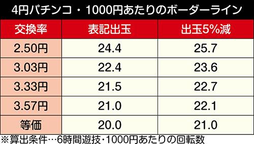 P甲鉄城のカバネリ 319 覚醒Ver._ボーダーライン