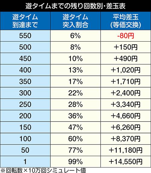 P競女_199_天井期待値