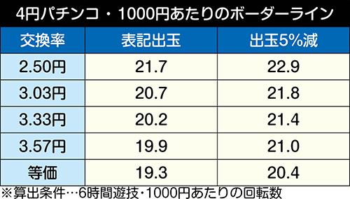 PAリング バースデイ 呪いの始まり FWC(1/99)_ボーダーライン