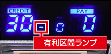 アルドノア・ゼロ_有利区間ランプ