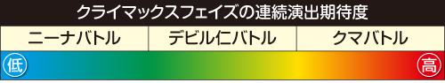 クライマックスフェイズ_バトル期待度