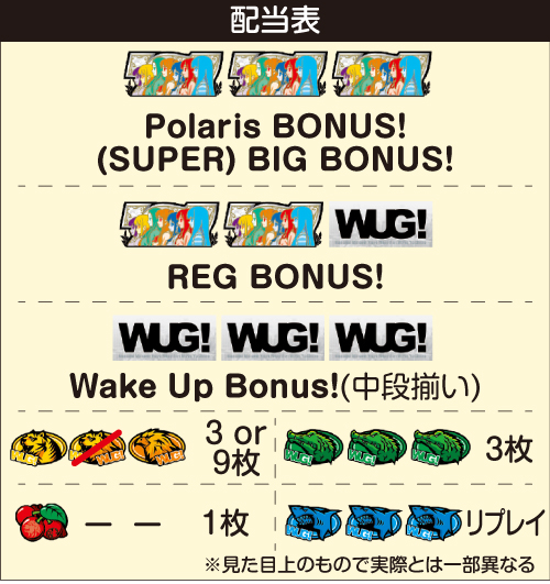 WUG_配当