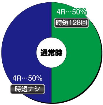 P DD北斗の拳2 ラオウ199Ver._ヘソ内訳