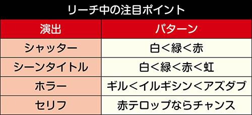 月虹ノ旅(TVホラーバトル)_注目ポイント