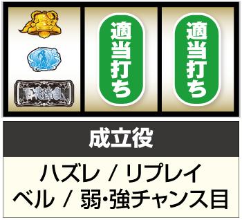 パチスロ 百花繚乱 サムライガールズ_打ち方③