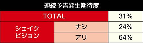 連続3回挑戦SP_危険物キャッチ