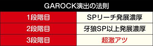GAROCK予告_演出法則