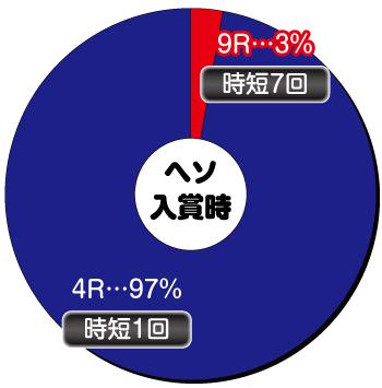 PモンキーターンV_ヘソ内訳