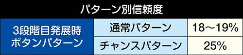 ストーリーリーチ専用予告信頼度