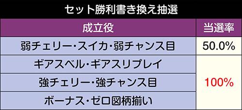 アキトバトル_セット勝利書き換え抽選