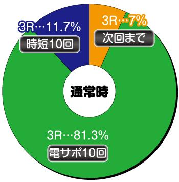 PA満開花火GO_ヘソ内訳