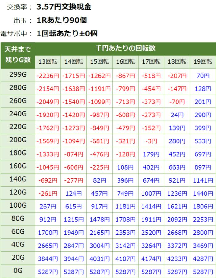 仮面ライダー轟音ライト_天井期待値③