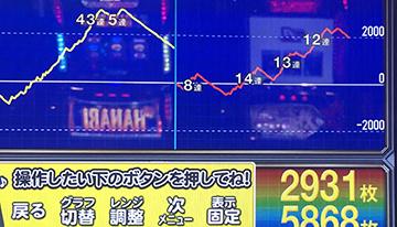 泡盛 グラフ